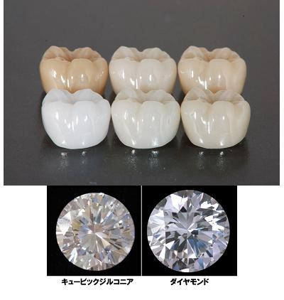 精密義歯オプション 6.ジルコニアセラミック人工歯