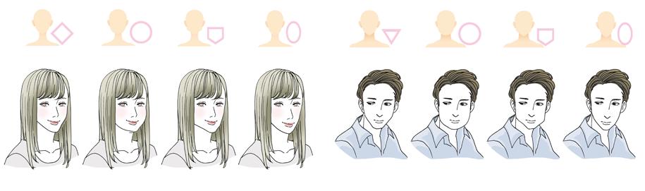同じ人物でも、成長期の「歯列育成」の方向性の違いで顔立ちが変わる